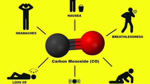 Carbon Monoxide Detectors: A $25 dollar solution to a deadly problem