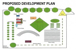Proposed Farm Development Plan | City of Dallas