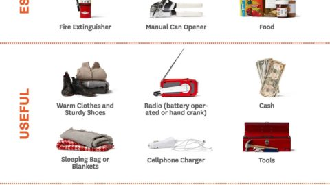 Do you have an Emergency Disaster Kit?